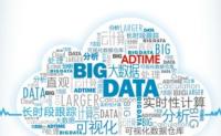 Saiku结合Hive做大数据多维数据分析