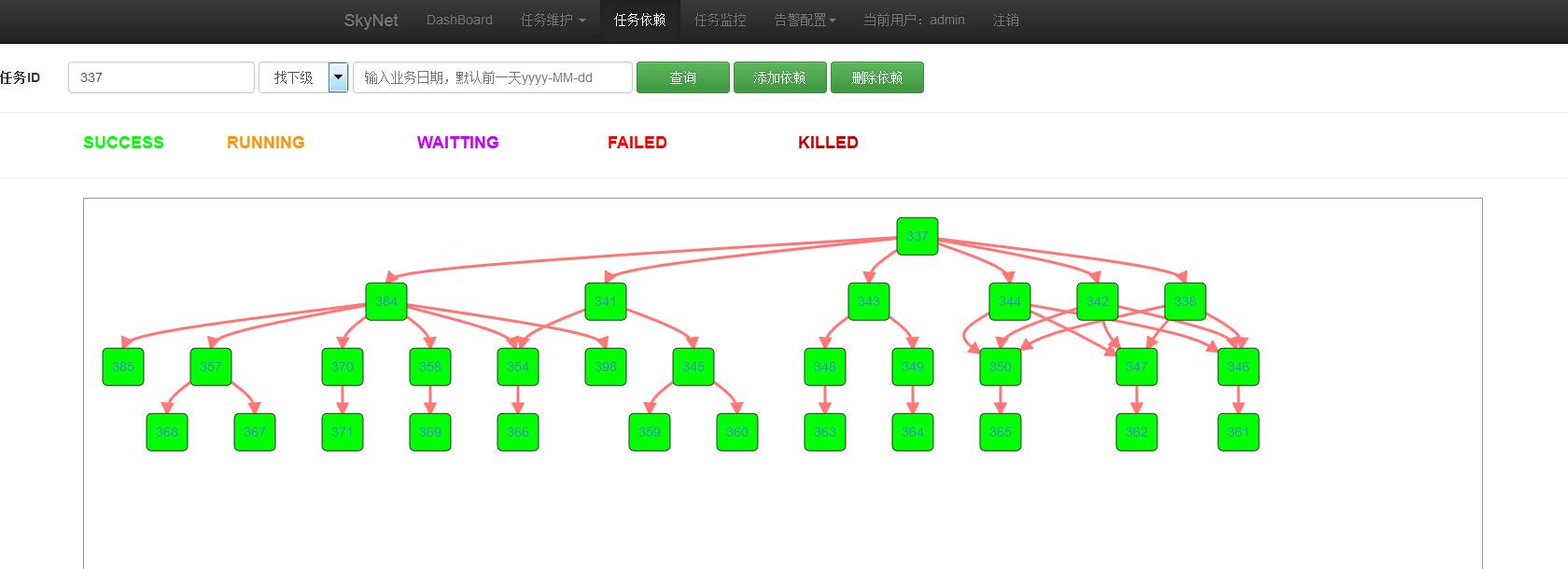 大数据平台任务调度与监控系统